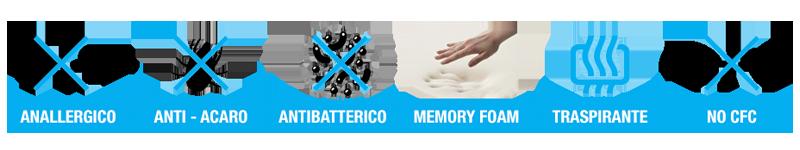 Fabbrica Materassi A Palermo.Materasso Memory Fabbrica Materassi Silverprince